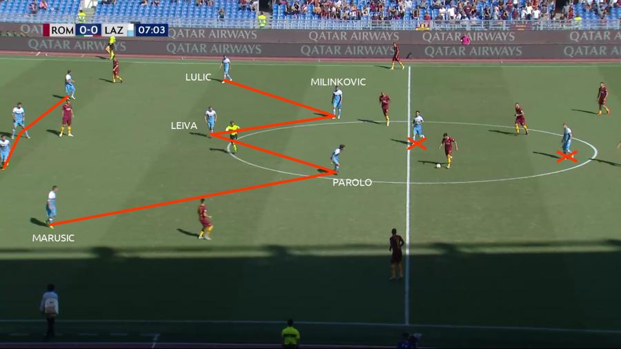 Roma-derby-Lazio